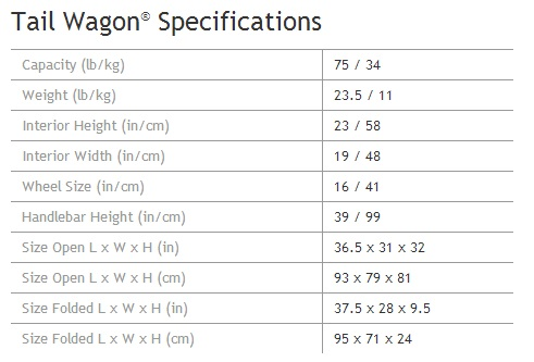 2014_Tail Wagon Specification